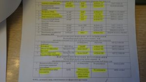 протокол 1 вода шунга